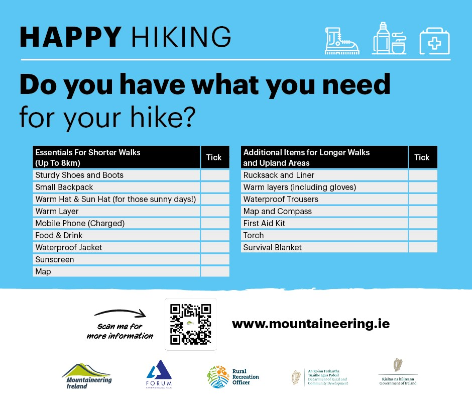 Checklist for what to bring on short and long hikes.