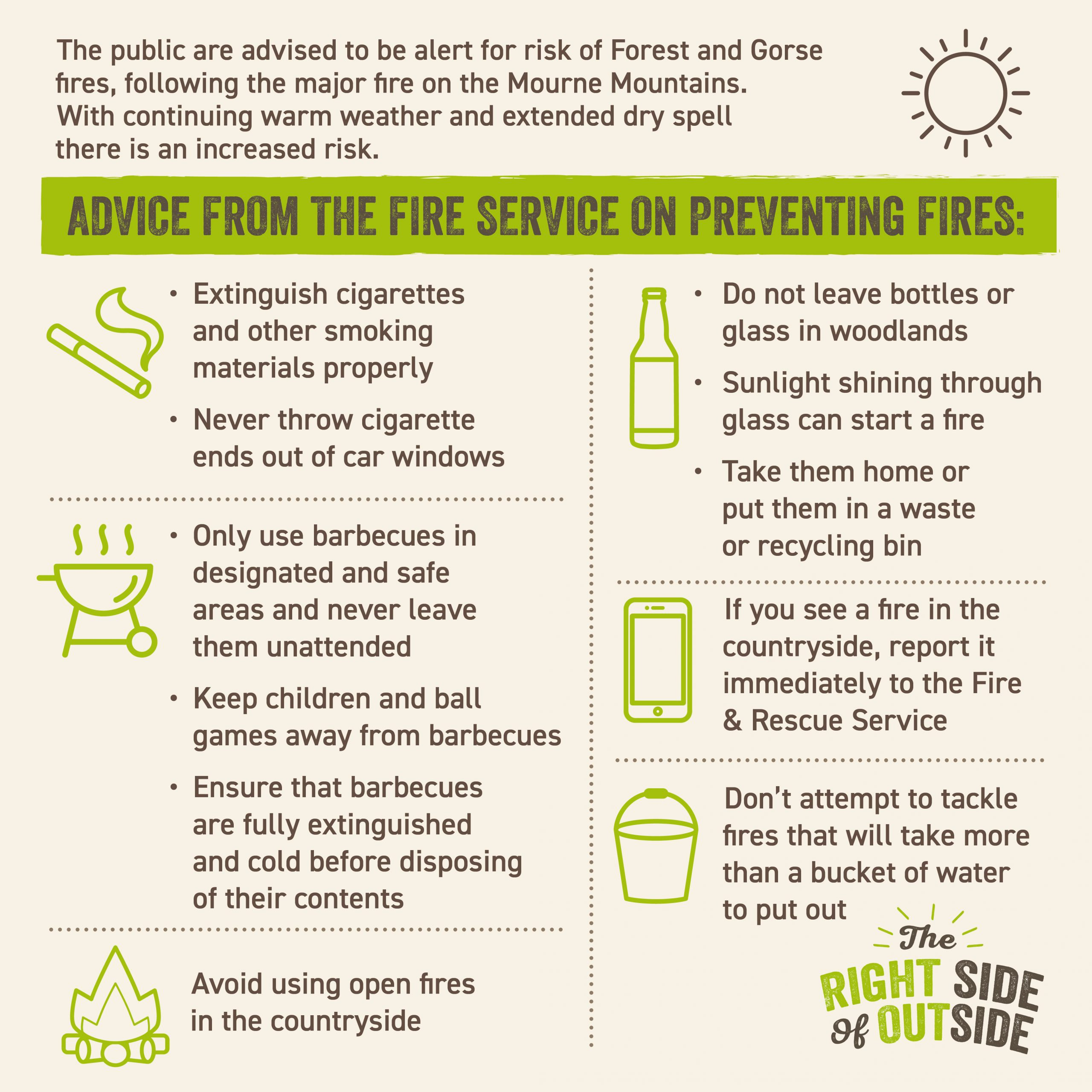 Advice for preventing fires from NIFS